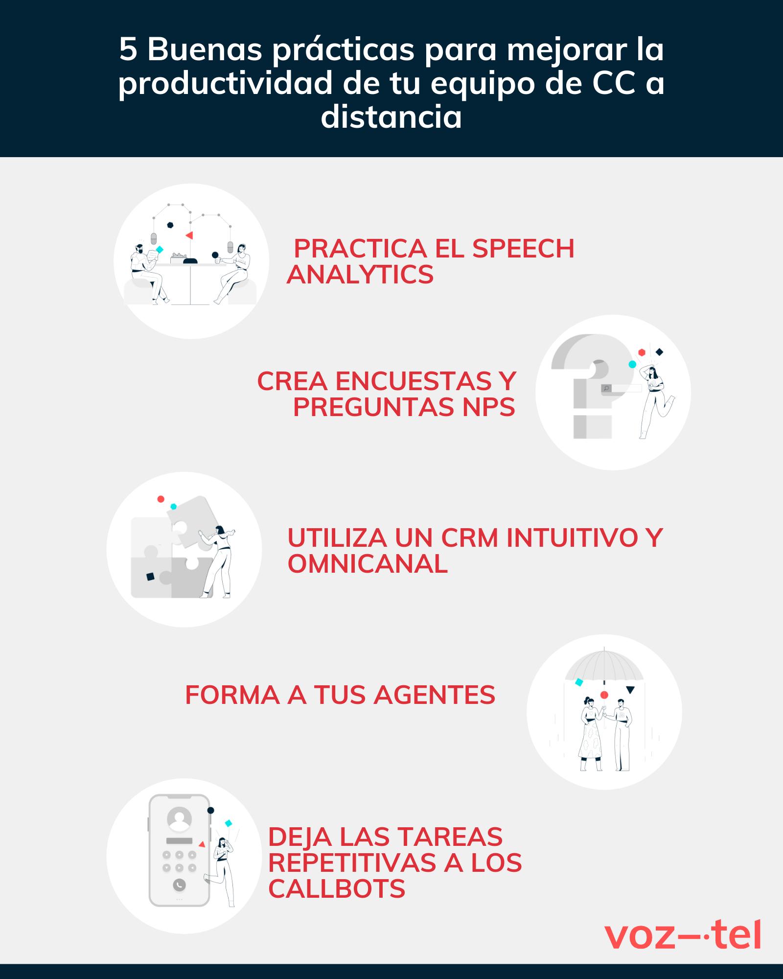 Contact Center_buenas prácticas