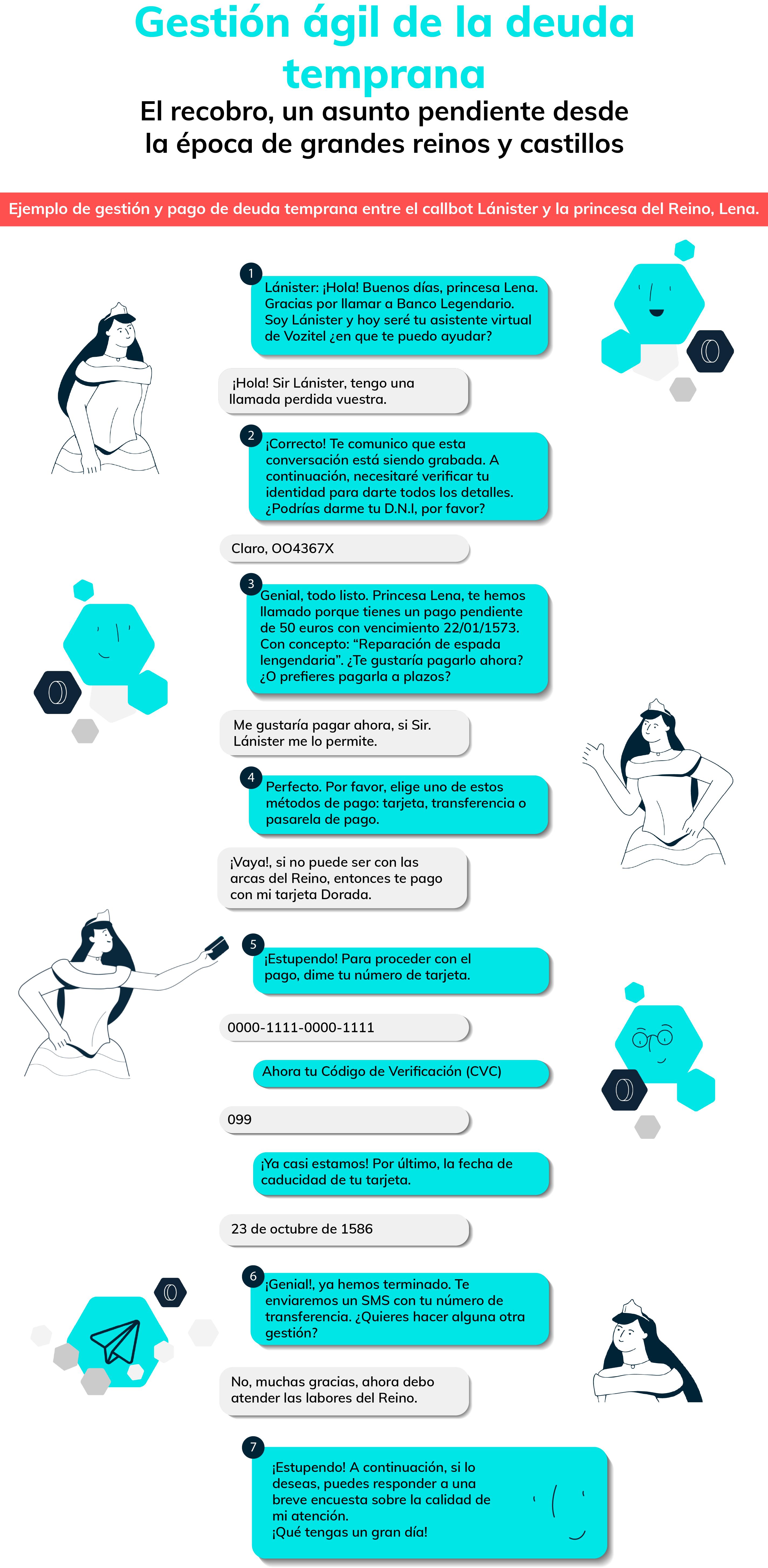 Conversación con Lánister